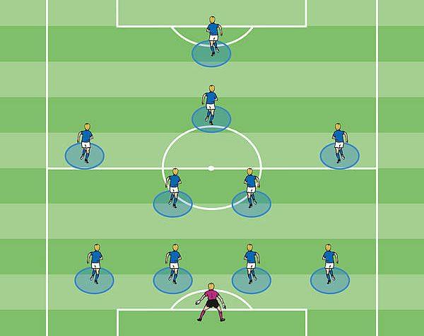 Bild zum Taktik-Training der Würzburger Fussballschule Michael Hochrein